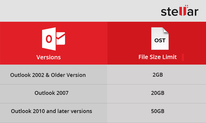 Outlook versions storage limit